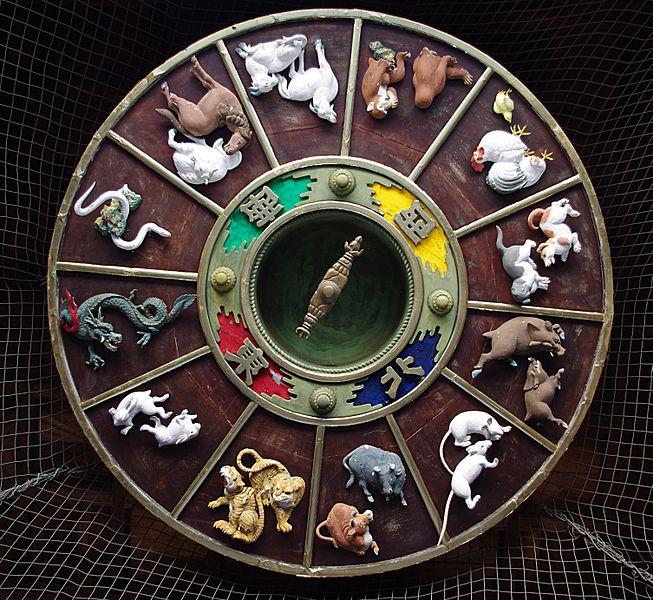 Tierkreiszeichen China