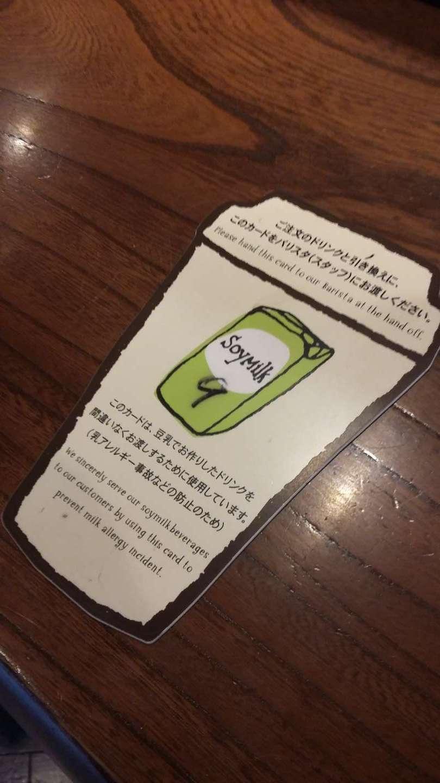 allergiekarte