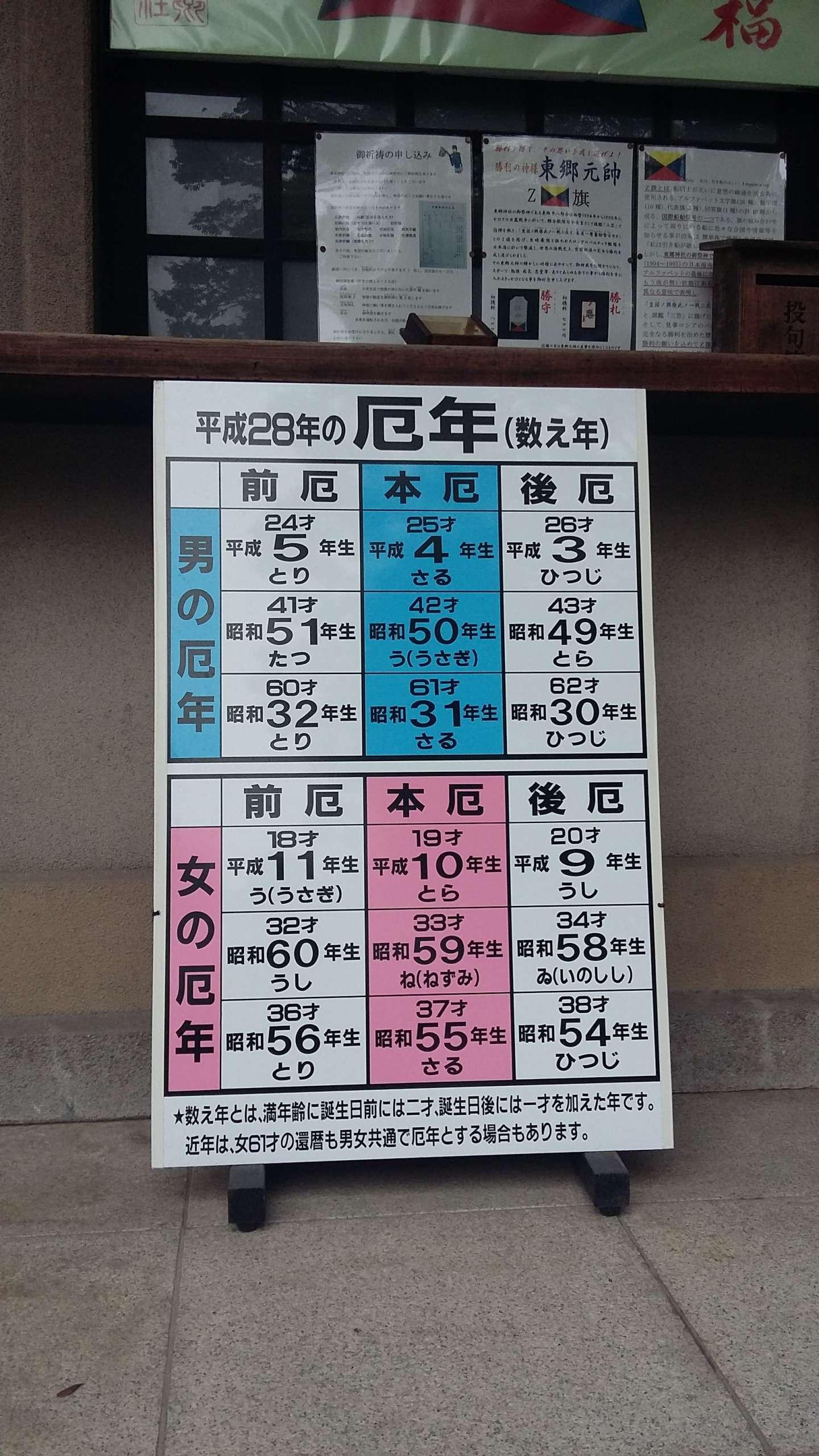 Yakudoshi