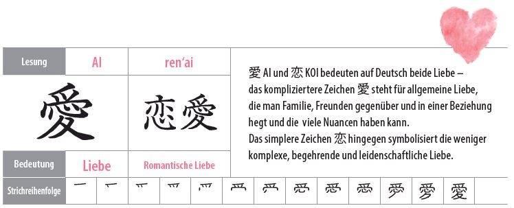 Illustration eines Kanji mit Bedeutungserklärung
