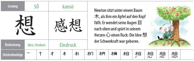 Tabelle zur Erklärung eines Kanji mit Illustration