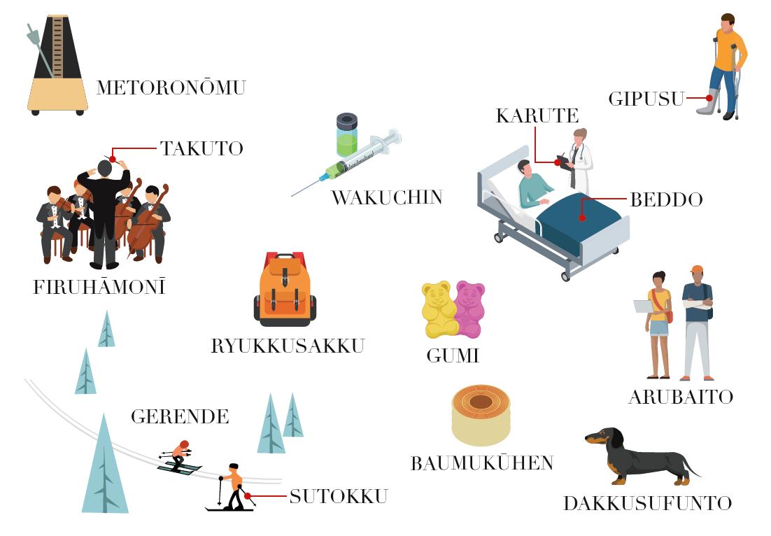 Deutsche Lehnwörter im Japanischen