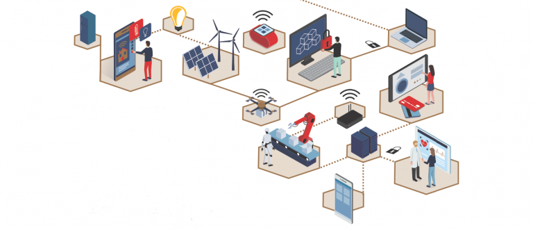 Industrie 4.0, Connected Industries