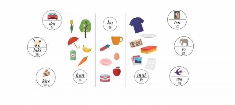 illustrationen zu japanischen zählwörtern