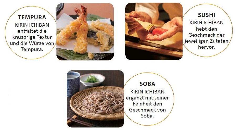 Fotocollage von japanischen Gerichten mit Sprechblasen