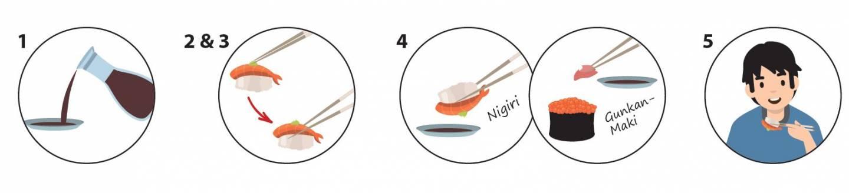Anleitung: So essen Sie richtig Sushi
