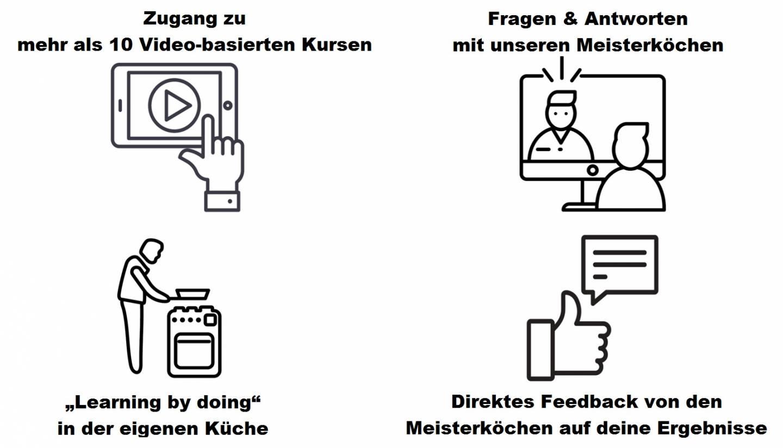 Grafik: Feedback-System der Master of Japanese Cuisine Academy