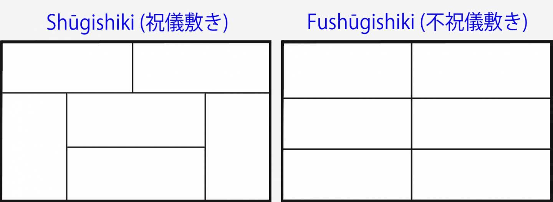 Tatami-Anordnung